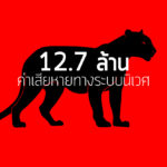 12.7 ล้าน ค่าเสียหายทางระบบนิเวศกรณีเปรมชัยกับพวกล่าสัตว์ป่าทุ่งใหญ่ฯ